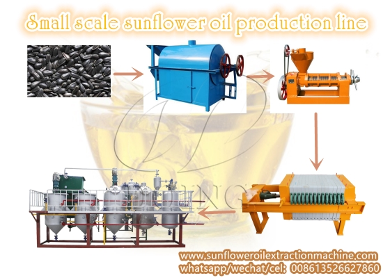 Small scale sunflower oil production line, sunflower oil making machine showing video