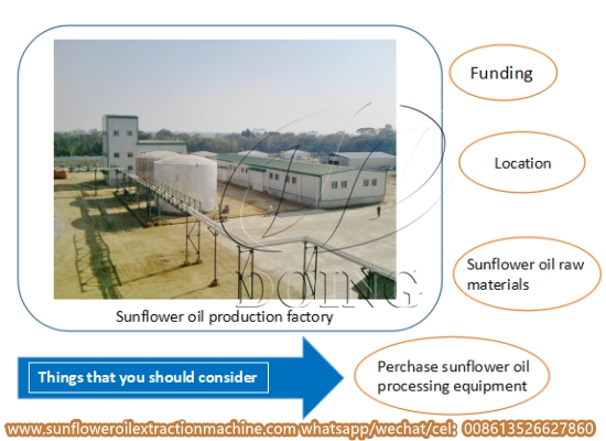How to start a sunflower oil factory?