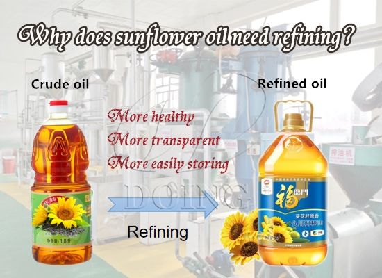 Why does sunflower oil need refining?