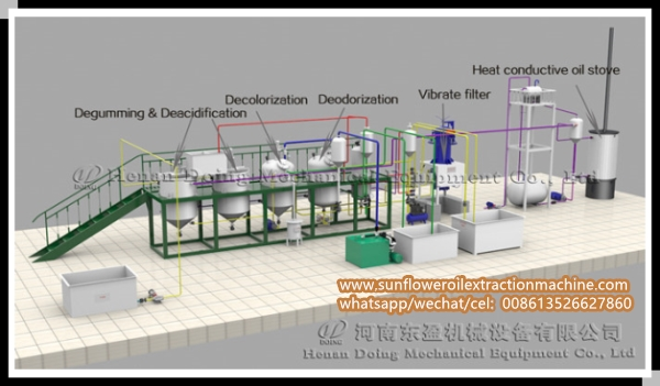 small scale sunflower oil refinery plant