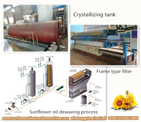 sunflower oil dewaxing